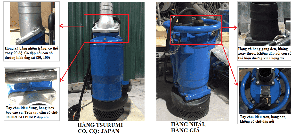 Industrial Submersible Pumps Market Trends